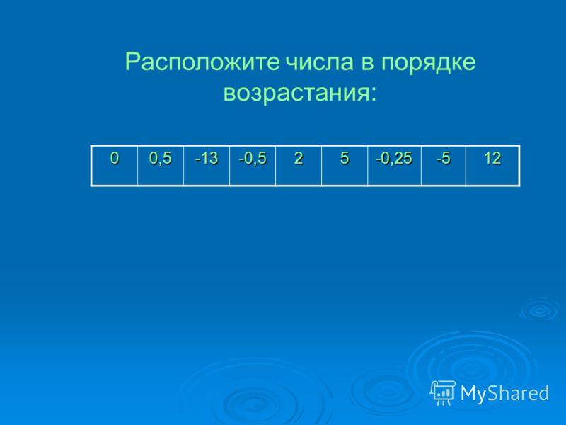 Расположите числа в порядке возрастания: 00,5-13-0,525-0,25-512