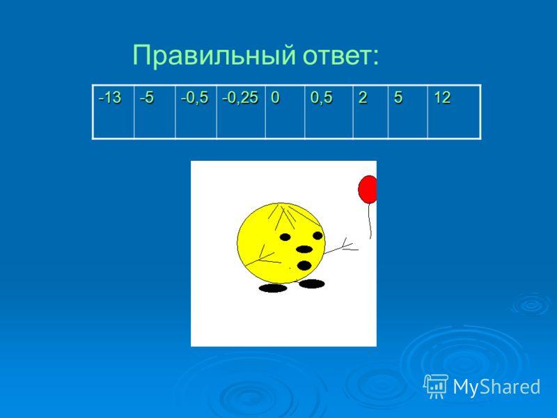 Правильный ответ: -13-5-0,5-0,2500,52512