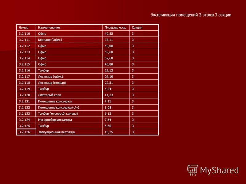 Экспликация помещений 2 этажа 3 секции НомерНаименование Площадь м.кв. Секция 3.2.110Офис40,853 3.2.111 Коридор (Офис) 38,113 3.2.112Офис40,083 3.2.113Офис59,603 3.2.114Офис59,603 3.2.115Офис40,803 3.2.116Тамбур22,123 3.2.117 Лестница (офис) 24,103 3
