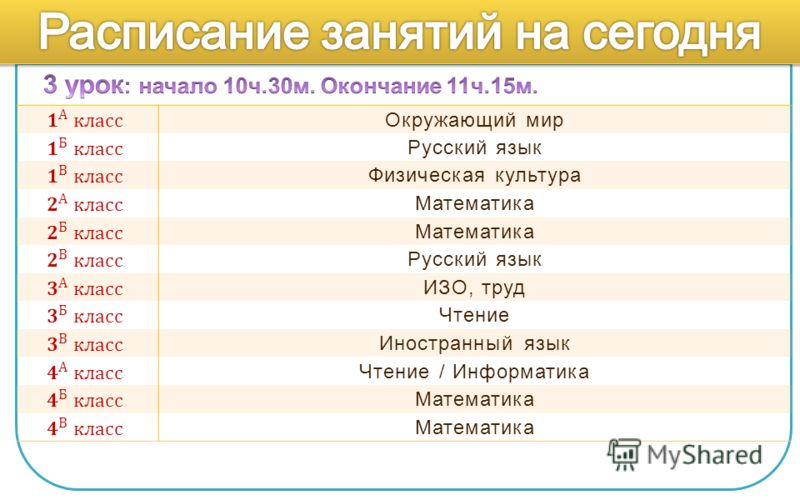 Окружающий мир Русский язык Физическая культура Математика Русский язык ИЗО, труд Чтение Иностранный язык Чтение / Информатика Математика