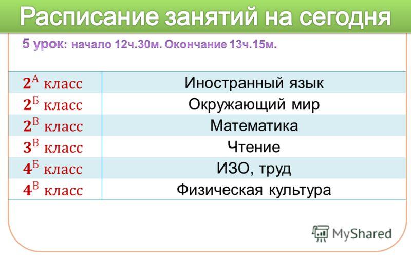 Иностранный язык Окружающий мир Математика Чтение ИЗО, труд Физическая культура