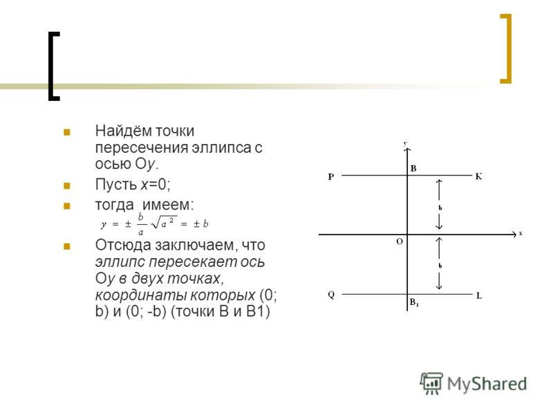 Найдём точки пересечения эллипса с осью Оу. Пусть х=0; тогда имеем: Отсюда заключаем, что эллипс пересекает ось Оу в двух точках, координаты которых (0; b) и (0; -b) (точки В и В1)