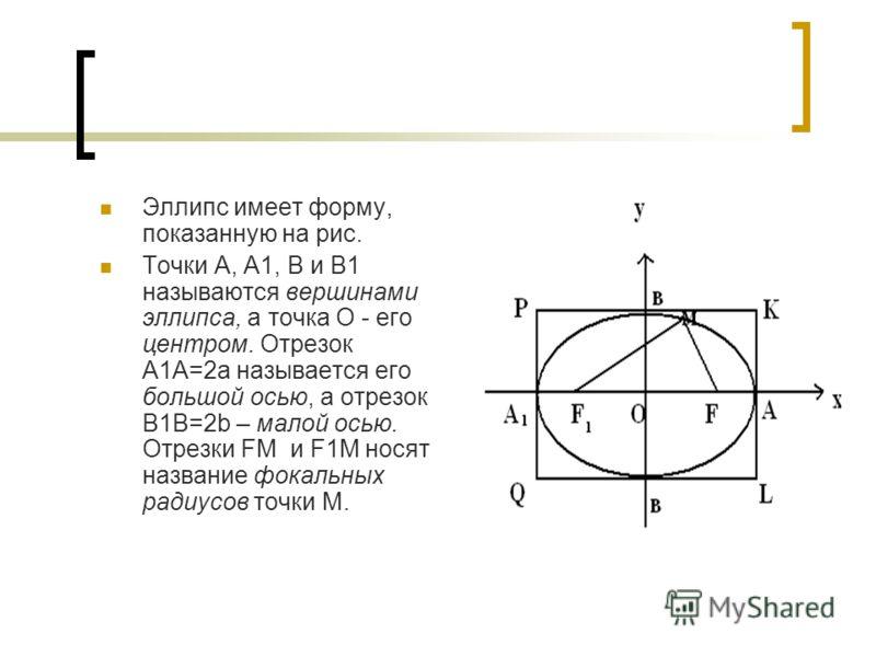 Эллипс имеет форму, показанную на рис. Точки А, А1, В и В1 называются вершинами эллипса, а точка О - его центром. Отрезок А1А=2а называется его большой осью, а отрезок В1В=2b – малой осью. Отрезки FM и F1M носят название фокальных радиусов точки М.