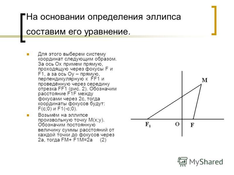 На основании определения эллипса составим его уравнение. Для этого выберем систему координат следующим образом. За ось Ox примем прямую, проходящую через фокусы F и F1, а за ось Oy – прямую, перпендикулярную к FF1 и проведённую через середину отрезка