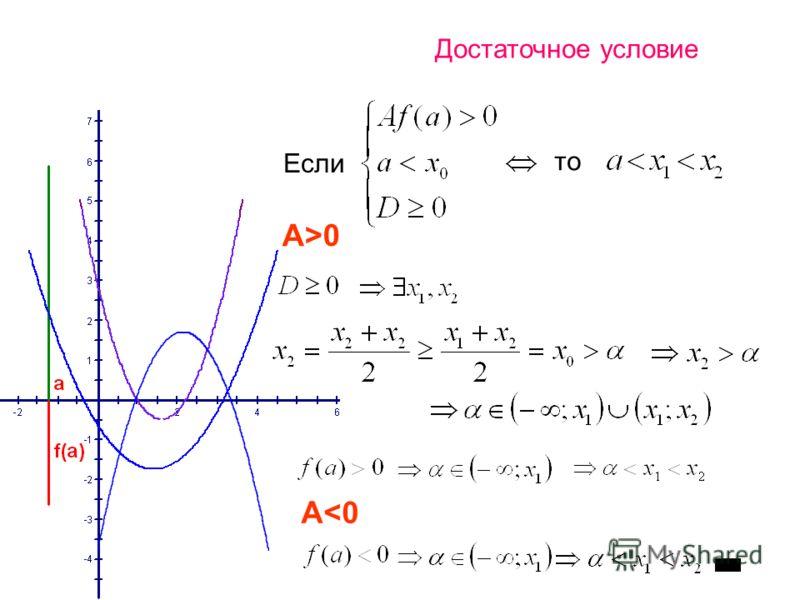 Достаточное условие Если то A>0 A