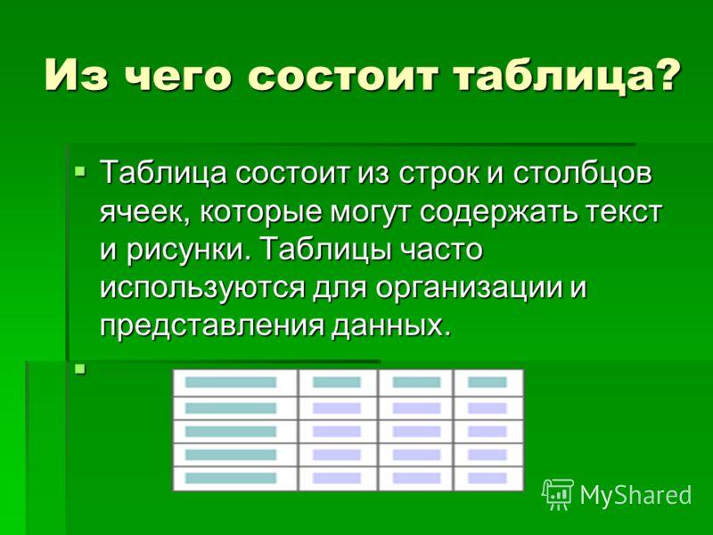 Из чего состоит таблица? Таблица состоит из строк и столбцов ячеек, которые могут содержать текст и рисунки. Таблицы часто используются для организации и представления данных. Таблица состоит из строк и столбцов ячеек, которые могут содержать текст и