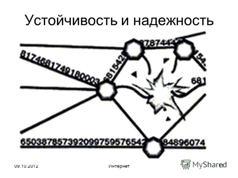 29.08.2012Интернет11 Устойчивость и надежность