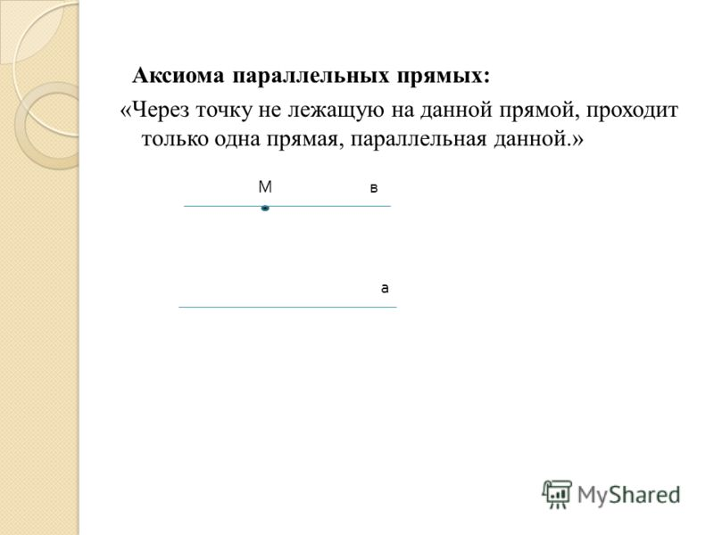 Аксиома параллельных прямых: «Через точку не лежащую на данной прямой, проходит только одна прямая, параллельная данной.» а Мв