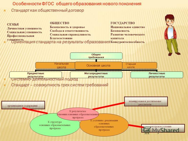 Особенности ФГОС общего образования нового поколения Стандарт как общественный договор Ориентация стандарта на результаты образования Системно- деятельностный подход Стандарт – совокупность трех систем требований планируемые и достигаемые результаты