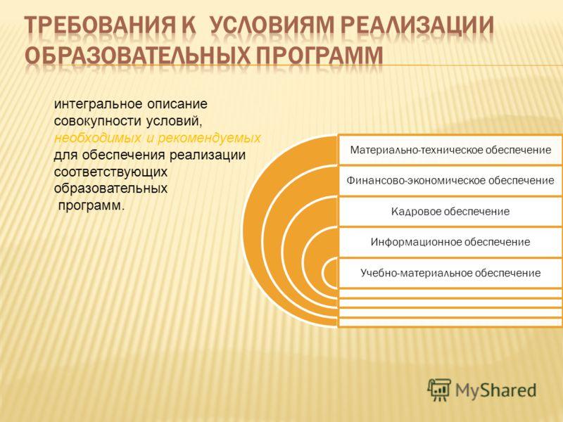 интегральное описание совокупности условий, необходимых и рекомендуемых для обеспечения реализации соответствующих образовательных программ. Материально-техническое обеспечение Финансово-экономическое обеспечение Кадровое обеспечение Информационное о