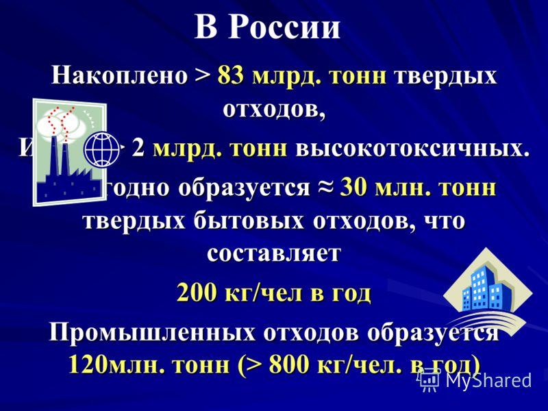 Накоплено > 83 млрд. тонн твердых отходов, Из них > 2 млрд. тонн высокотоксичных. Ежегодно образуется 30 млн. тонн твердых бытовых отходов, что составляет 200 кг/чел в год Промышленных отходов образуется 120млн. тонн (> 800 кг/чел. в год) В России