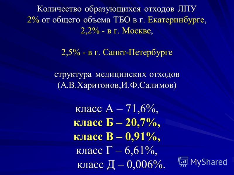 Количество образующихся отходов ЛПУ 2% от общего объема ТБО в г. Екатеринбурге, 2,2% - в г. Москве, 2,5% - в г. Санкт-Петербурге структура медицинских отходов (А.В.Харитонов,И.Ф.Салимов) класс А – 71,6%, класс Б – 20,7%, класс В – 0,91%, класс Г – 6,