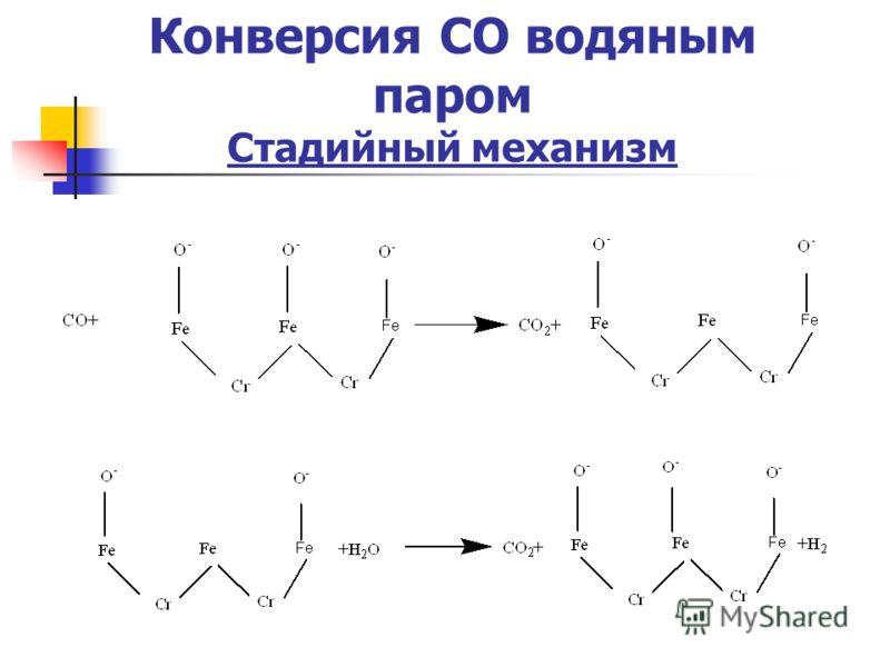 Конверсия СО водяным паром Стадийный механизм