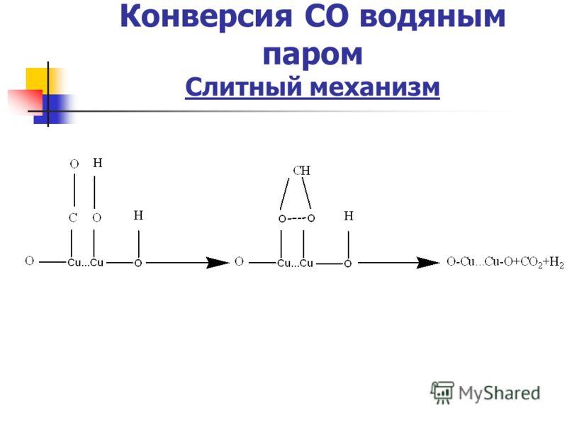 Конверсия СО водяным паром Слитный механизм
