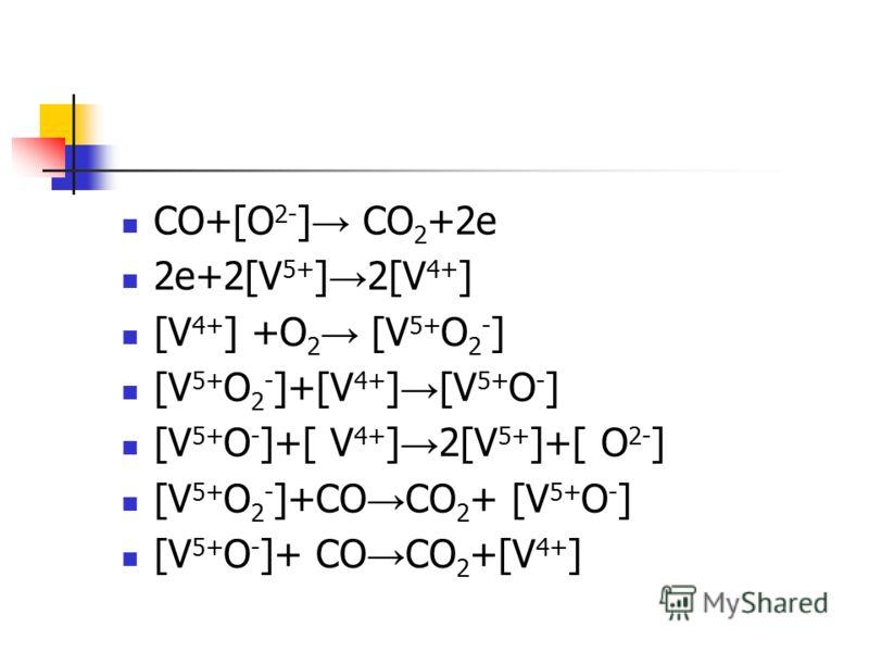 СО+[O 2- ] CO 2 +2e 2e+2[V 5+ ] 2[V 4+ ] [V 4+ ] +O 2 [V 5+ O 2 - ] [V 5+ O 2 - ]+[V 4+ ] [V 5+ O - ] [V 5+ O - ]+[ V 4+ ] 2[V 5+ ]+[ O 2- ] [V 5+ O 2 - ]+CO CO 2 + [V 5+ O - ] [V 5+ O - ]+ CO CO 2 +[V 4+ ]
