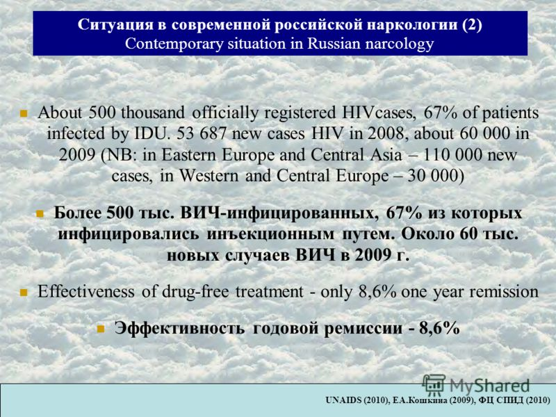 Ситуация в современной российской наркологии (2) Contemporary situation in Russian narcology About 500 thousand officially registered HIVcases, 67% of patients infected by IDU. 53 687 new cases HIV in 2008, about 60 000 in 2009 (NB: in Eastern Europe