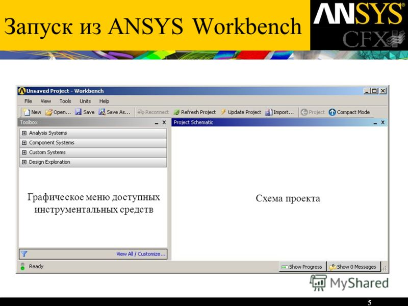 5 Запуск из ANSYS Workbench Графическое меню доступных инструментальных средств Схема проекта