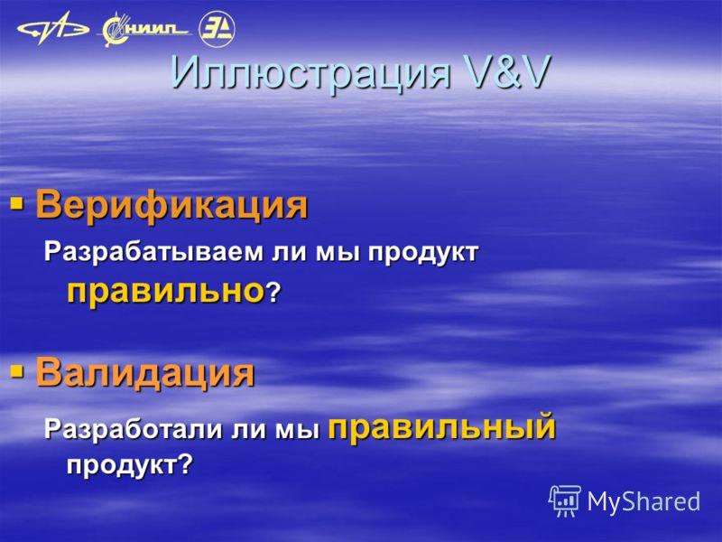Иллюстрация V&V Верификация Верификация Разрабатываем ли мы продукт правильно ? Валидация Валидация Разработали ли мы правильный продукт?