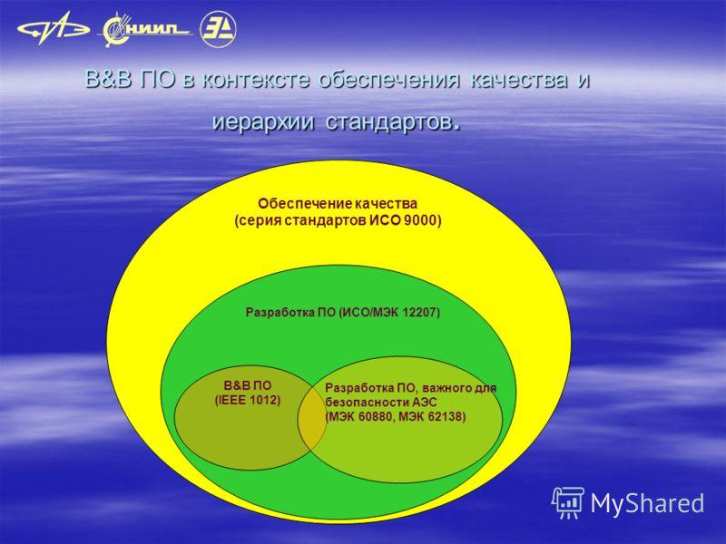 В&В ПО в контексте обеспечения качества и иерархии стандартов. Обеспечение качества (серия стандартов ИСО 9000) Разработка ПО (ИСО/МЭК 12207) В&В ПО (IEEE 1012) Разработка ПО, важного для безопасности АЭС (МЭК 60880, МЭК 62138)