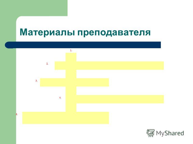 Материалы преподавателя 1. 2. 3. 4. 5.