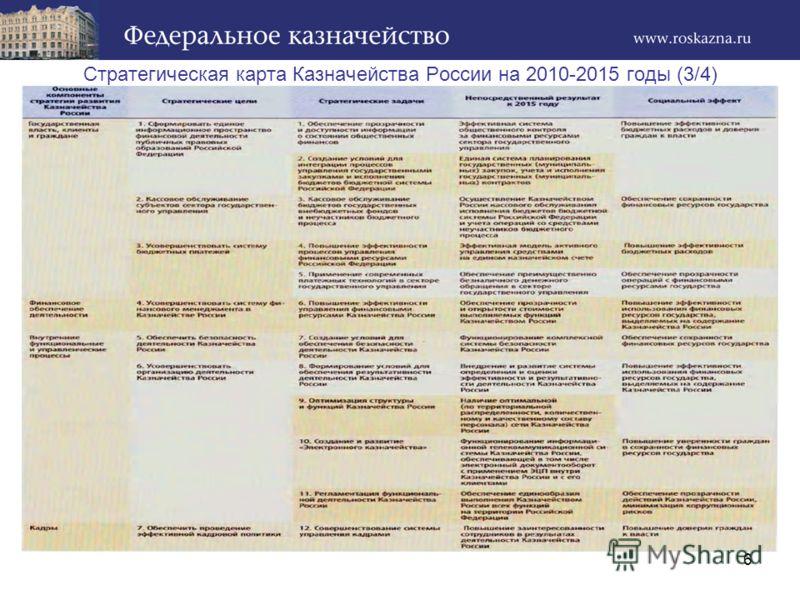6 Стратегическая карта Казначейства России на 2010-2015 годы (3/4)