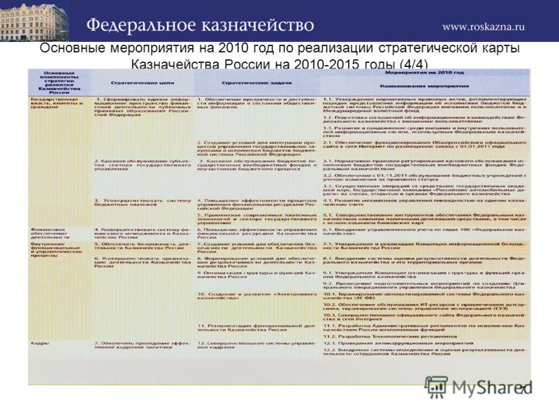 7 Основные мероприятия на 2010 год по реализации стратегической карты Казначейства России на 2010-2015 годы (4/4)