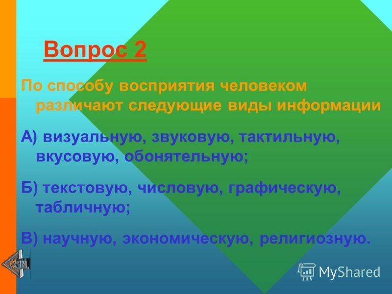 Вопрос 1 Информация, которая не зависит от личного мнения или суждения, называется А) объективной Б) актуальной В) достоверной Г) полезной