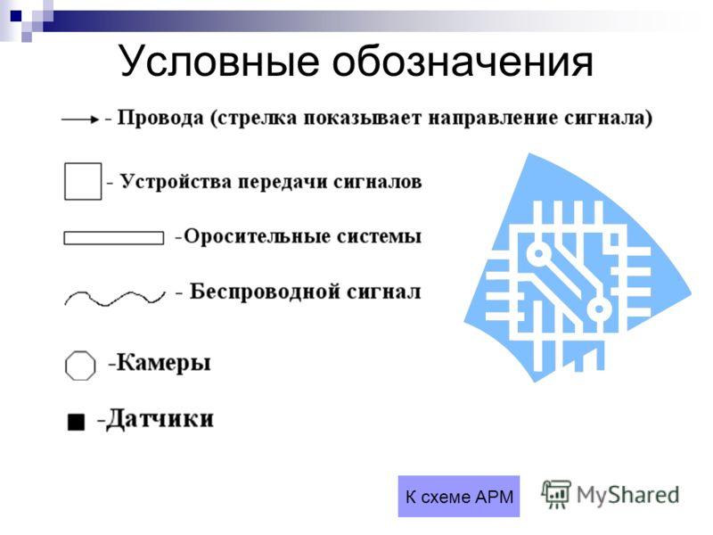Условные обозначения К схеме АРМ