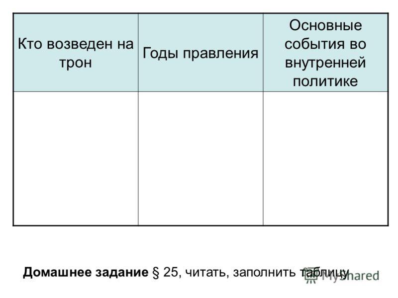 Кто возведен на трон Годы правления Основные события во внутренней политике Домашнее задание § 25, читать, заполнить таблицу