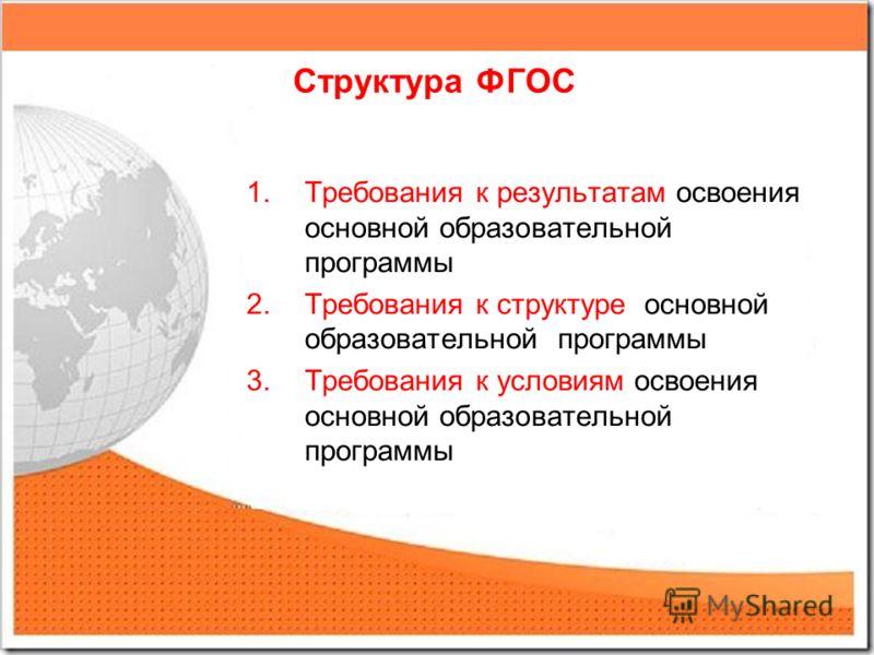 Структура ФГОС 1.Требования к результатам освоения основной образовательной программы 2.Требования к структуре основной образовательной программы 3.Требования к условиям освоения основной образовательной программы