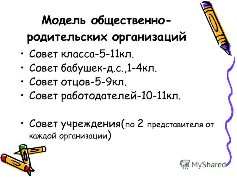 Модель общественно- родительских организаций Совет класса-5-11кл. Совет бабушек-д.с.,1-4кл. Совет отцов-5-9кл. Совет работодателей-10-11кл. Совет учреждения( по 2 представителя от каждой организации )