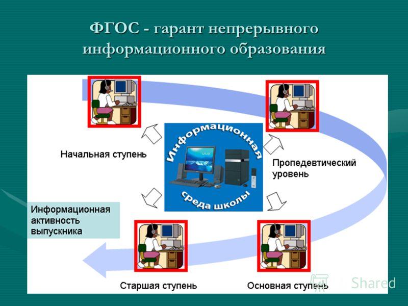 ФГОС - гарант непрерывного информационного образования