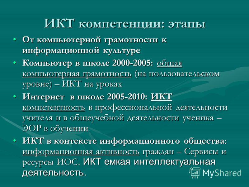 ИКТ компетенции: этапы От компьютерной грамотности к информационной культуреОт компьютерной грамотности к информационной культуре Компьютер в школе 2000-2005: общая компьютерная грамотность (на пользовательском уровне) – ИКТ на урокахКомпьютер в школ