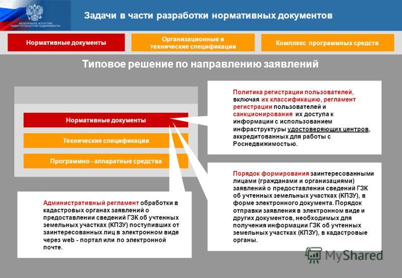 Нормативные документы Технические спецификации Программно - аппаратные средства Политика регистрации пользователей, включая их классификацию, регламент регистрации пользователей и санкционирования их доступа к информации с использованием инфраструкту