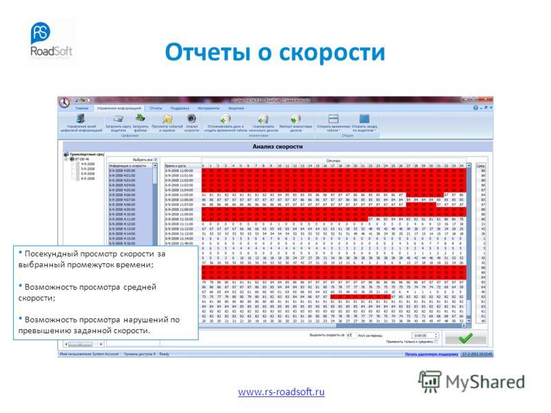 www.rs-roadsoft.ru Отчеты о скорости Посекундный просмотр скорости за выбранный промежуток времени; Возможность просмотра средней скорости; Возможность просмотра нарушений по превышению заданной скорости.