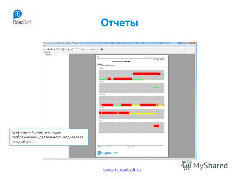 www.rs-roadsoft.ru Отчеты Графический отчет, наглядно отображающий деятельность водителя за каждый день