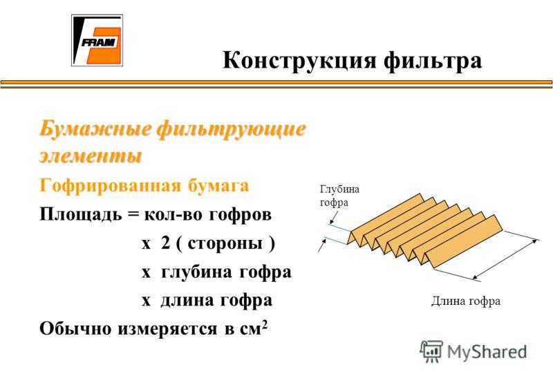 Конструкция фильтра Бумажные фильтрующие элементы Гофрированная бумага Площадь = кол-во гофров x 2 ( стороны ) x глубина гофра x длина гофра Обычно измеряется в см 2 Глубина гофра Длина гофра