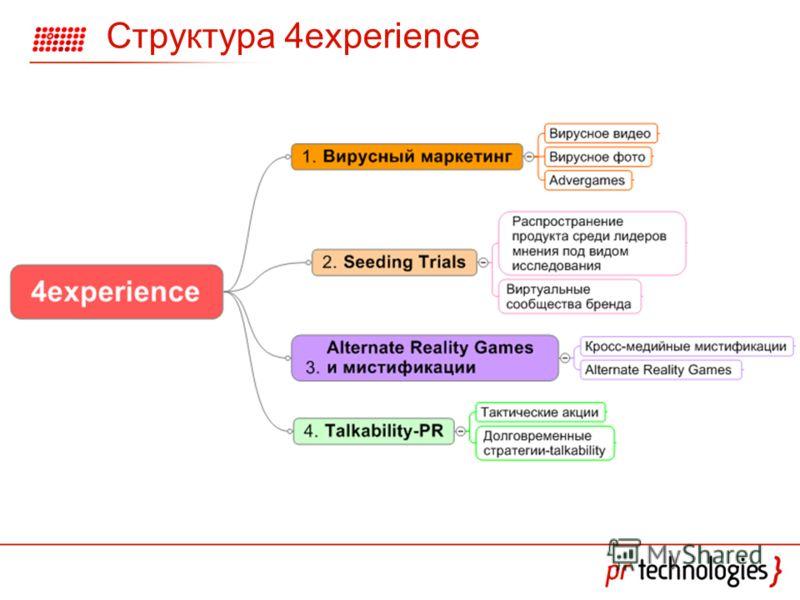 Структура 4experience