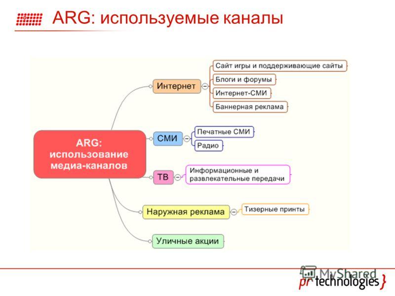 ARG: используемые каналы