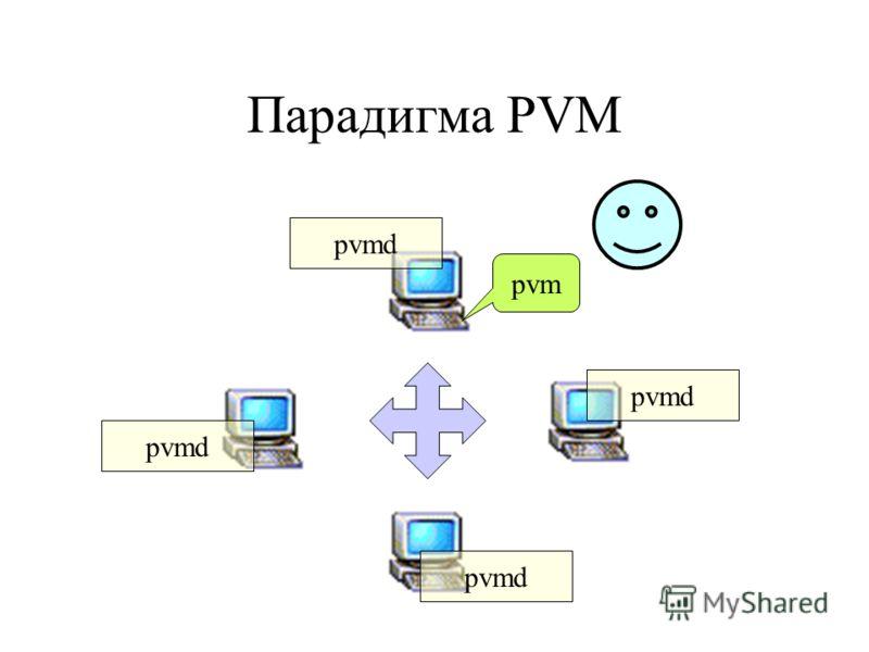 Парадигма PVM pvmd pvm