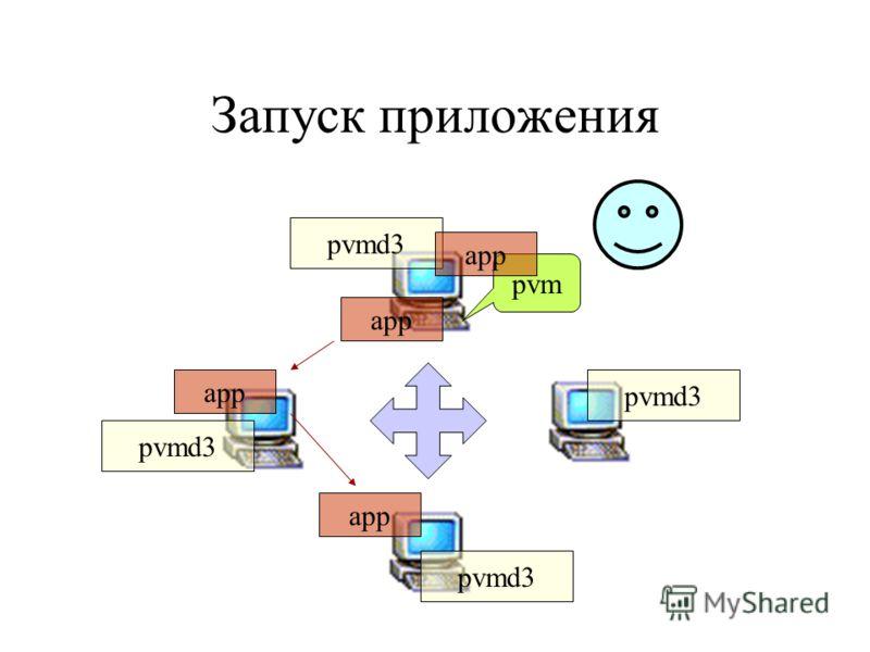 Запуск приложения pvmd3 pvm app