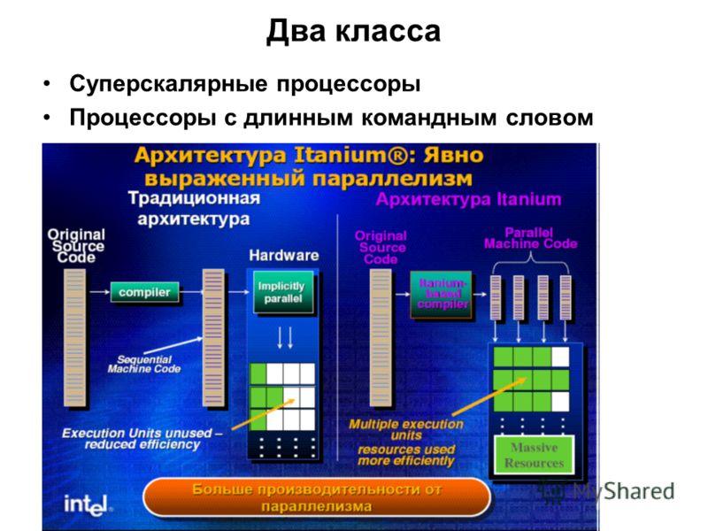 Два класса Суперскалярные процессоры Процессоры с длинным командным словом