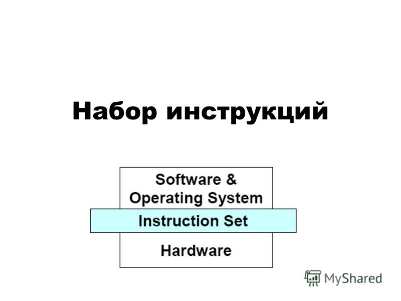 Набор инструкций