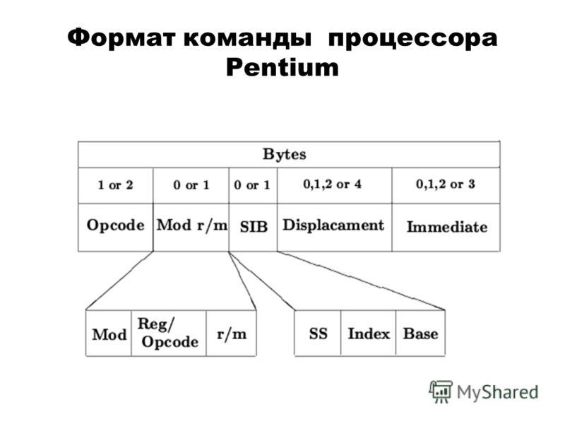 Формат команды процессора Pentium