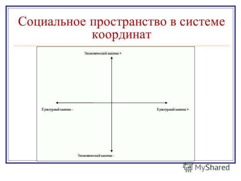 Социальное пространство в системе координат