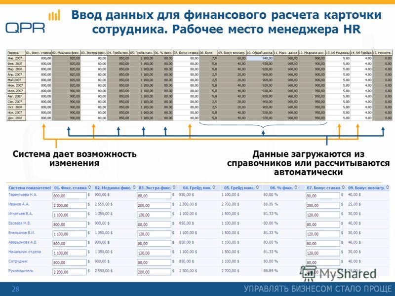 28 Ввод данных для финансового расчета карточки сотрудника. Рабочее место менеджера HR Система дает возможность изменения Данные загружаются из справочников или рассчитываются автоматически
