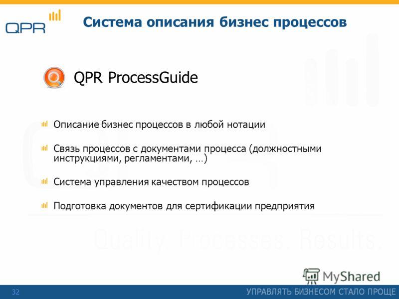 32 Система описания бизнес процессов Описание бизнес процессов в любой нотации Связь процессов с документами процесса (должностными инструкциями, регламентами, …) Система управления качеством процессов Подготовка документов для сертификации предприят