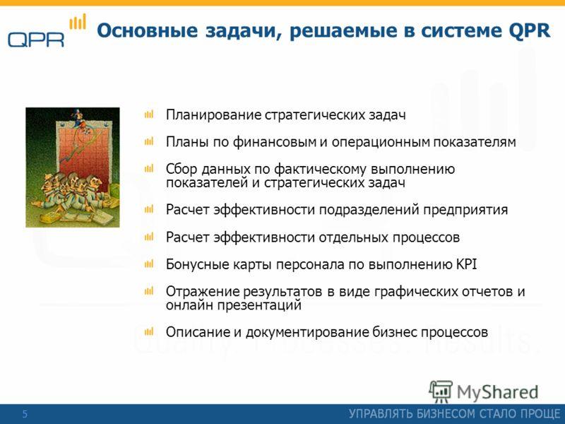 5 Основные задачи, решаемые в системе QPR Планирование стратегических задач Планы по финансовым и операционным показателям Сбор данных по фактическому выполнению показателей и стратегических задач Расчет эффективности подразделений предприятия Расчет