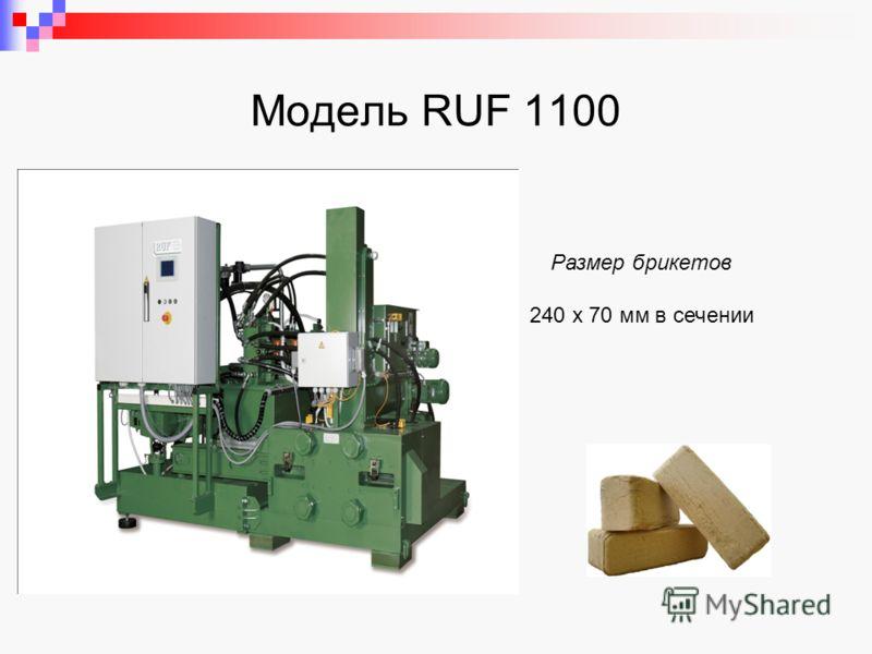 Модель RUF 1100 Размер брикетов 240 x 70 мм в сечении