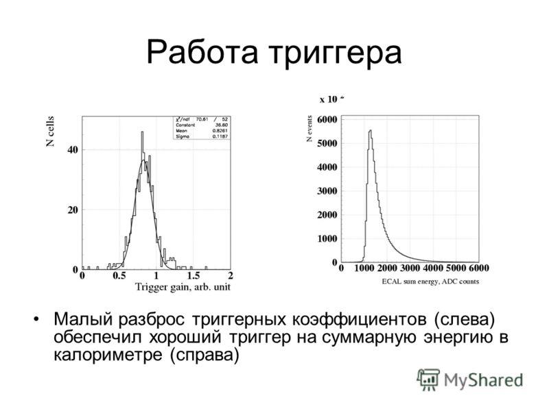 Работа триггера Малый разброс триггерных коэффициентов (слева) обеспечил хороший триггер на суммарную энергию в калориметре (справа)